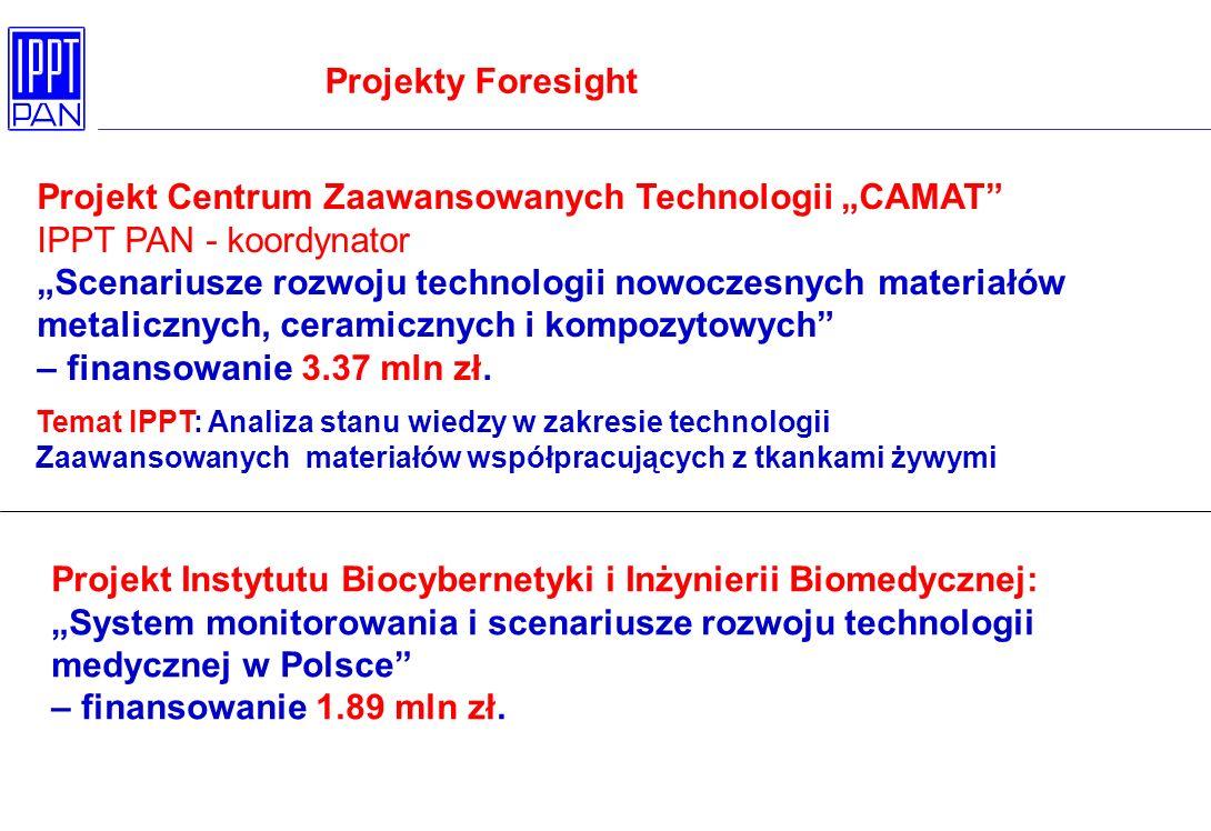 "Projekt Centrum Zaawansowanych Technologii ""CAMAT"