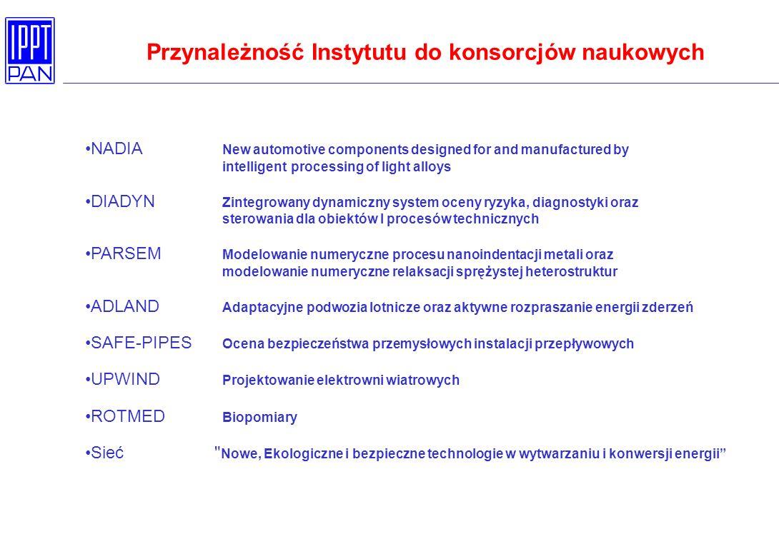 Przynależność Instytutu do konsorcjów naukowych