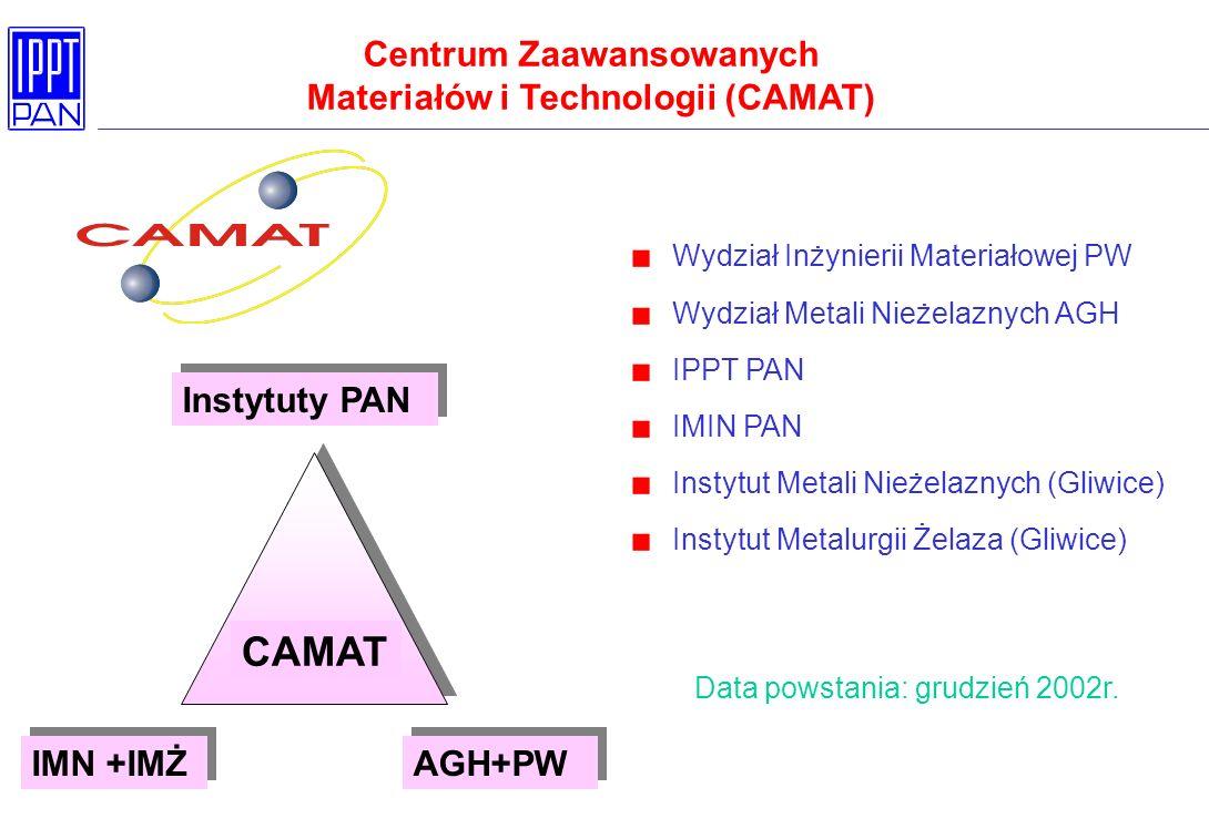 Centrum Zaawansowanych Materiałów i Technologii (CAMAT)