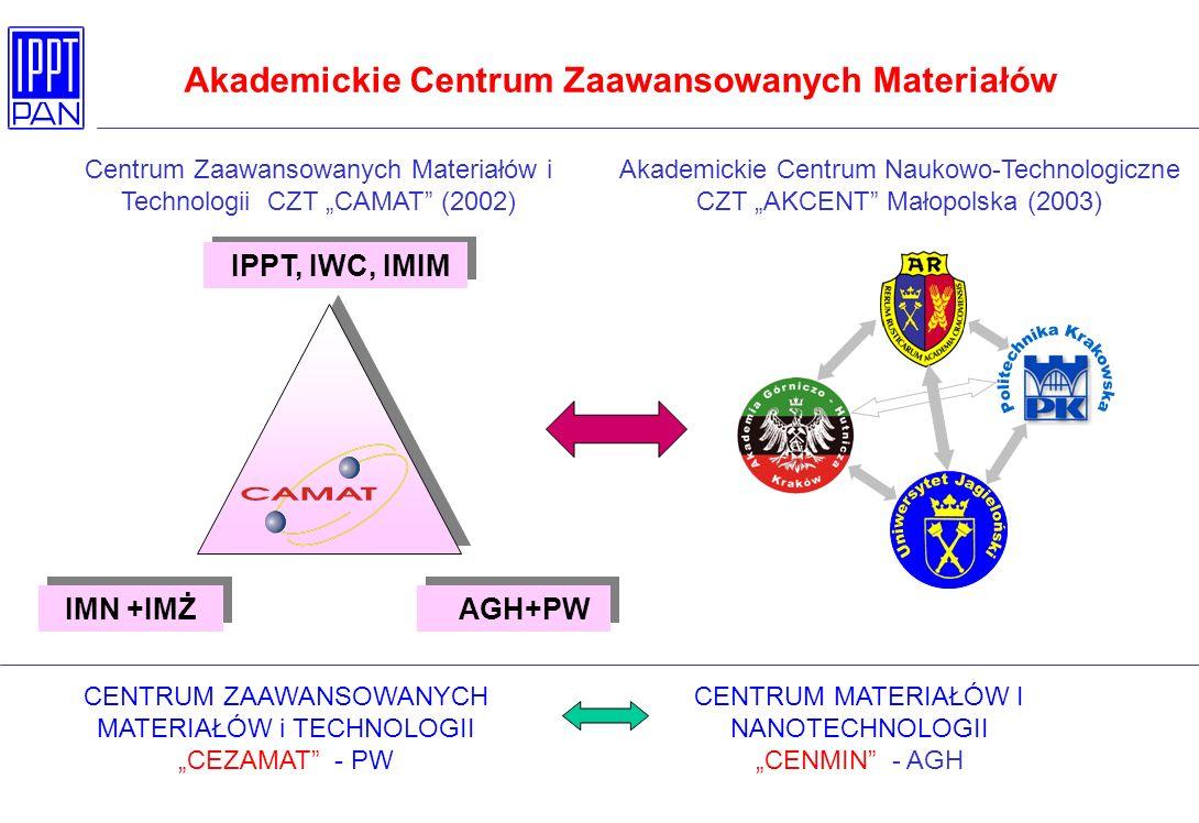 Akademickie Centrum Zaawansowanych Materiałów