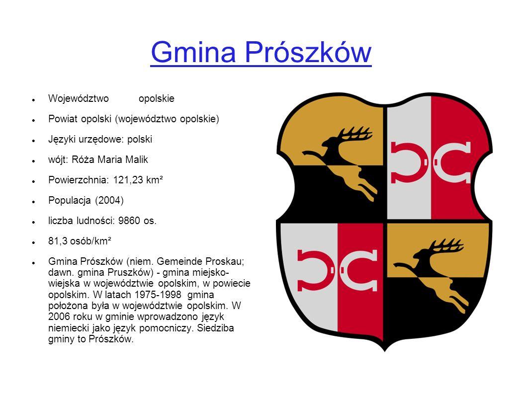 Gmina Prószków Województwo opolskie