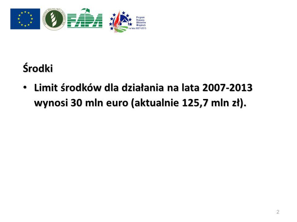 Środki Limit środków dla działania na lata 2007-2013 wynosi 30 mln euro (aktualnie 125,7 mln zł).