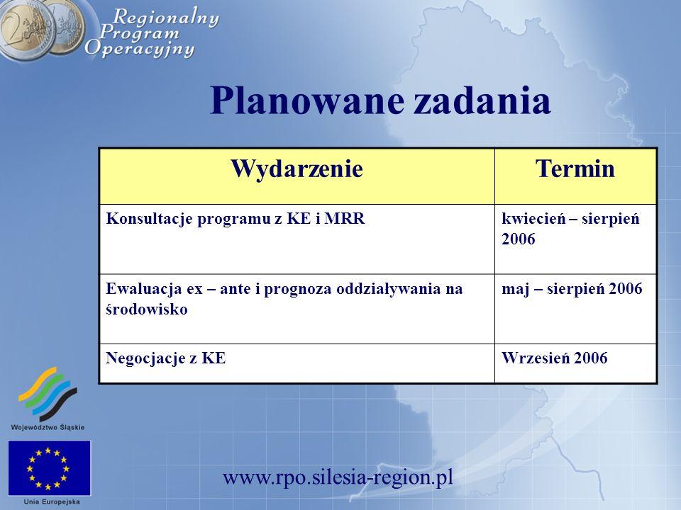 Planowane zadania Wydarzenie Termin Konsultacje programu z KE i MRR