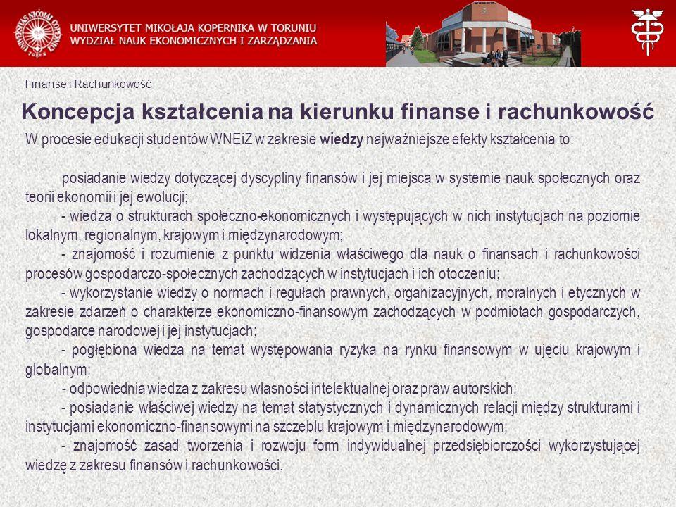 Finanse i Rachunkowość