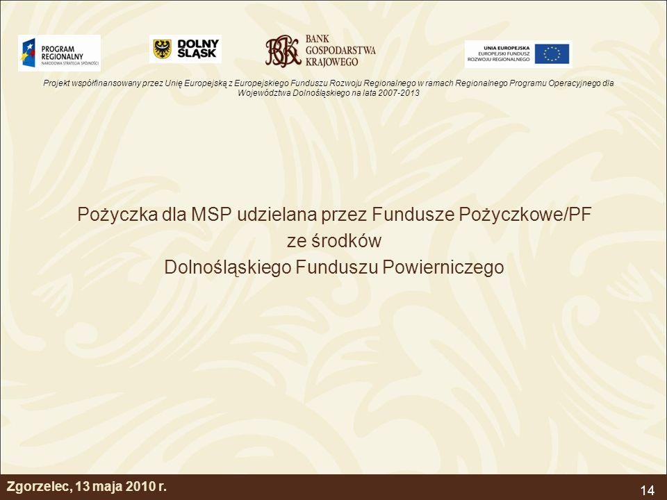 Pożyczka dla MSP udzielana przez Fundusze Pożyczkowe/PF ze środków
