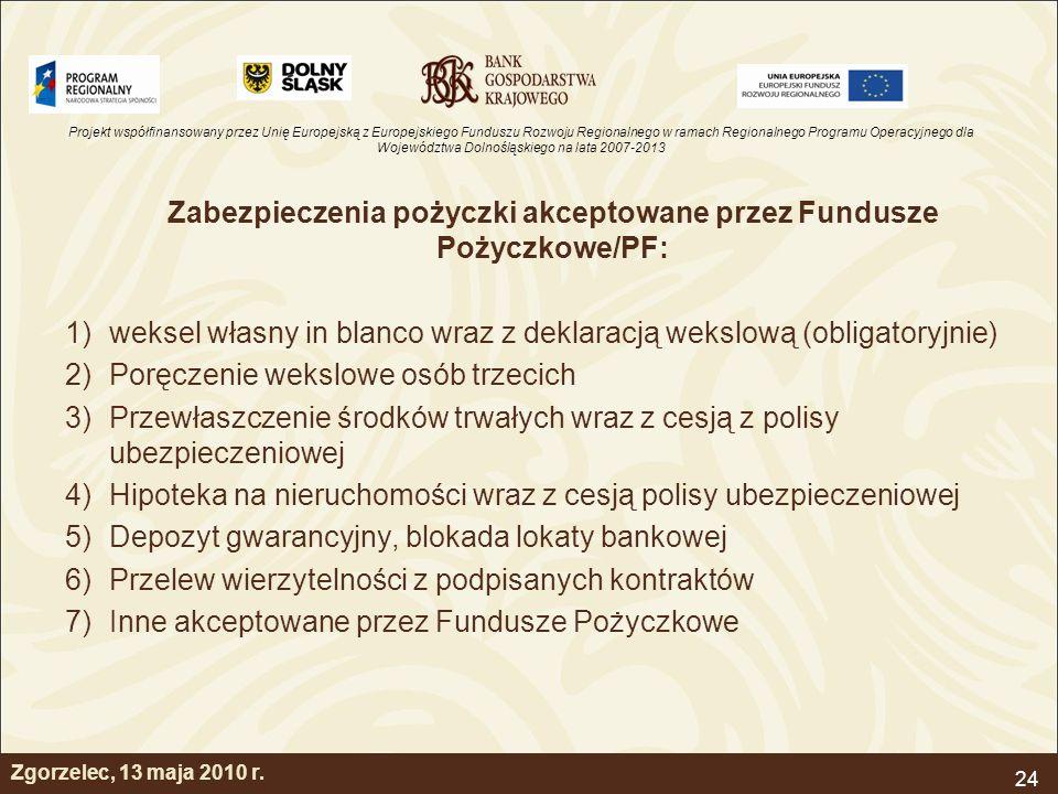 Zabezpieczenia pożyczki akceptowane przez Fundusze Pożyczkowe/PF: