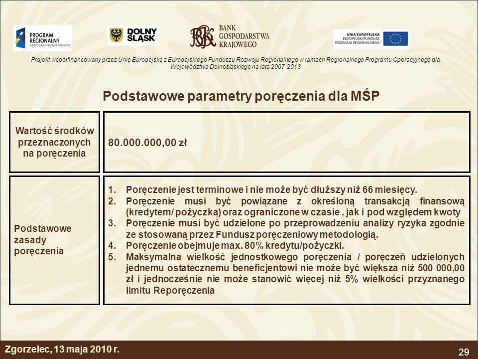 Podstawowe parametry poręczenia dla MŚP