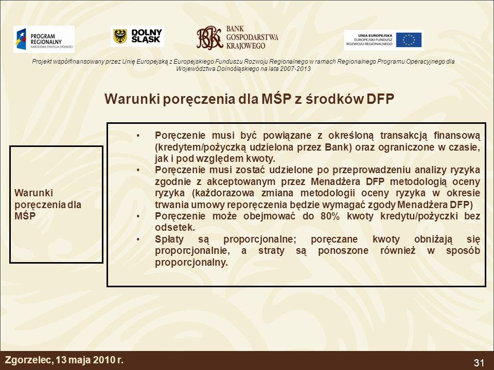 Warunki poręczenia dla MŚP z środków DFP