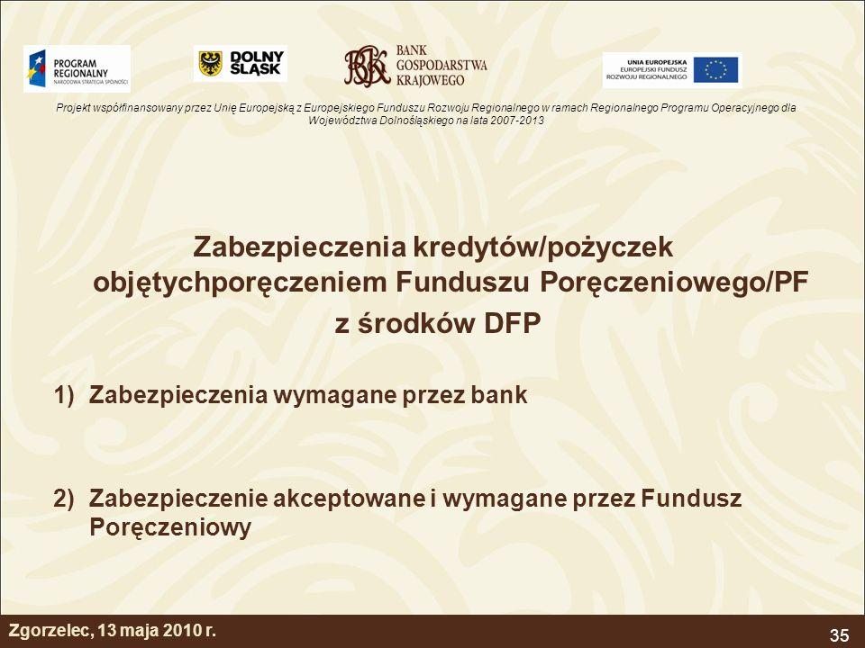 Zabezpieczenia kredytów/pożyczek objętychporęczeniem Funduszu Poręczeniowego/PF