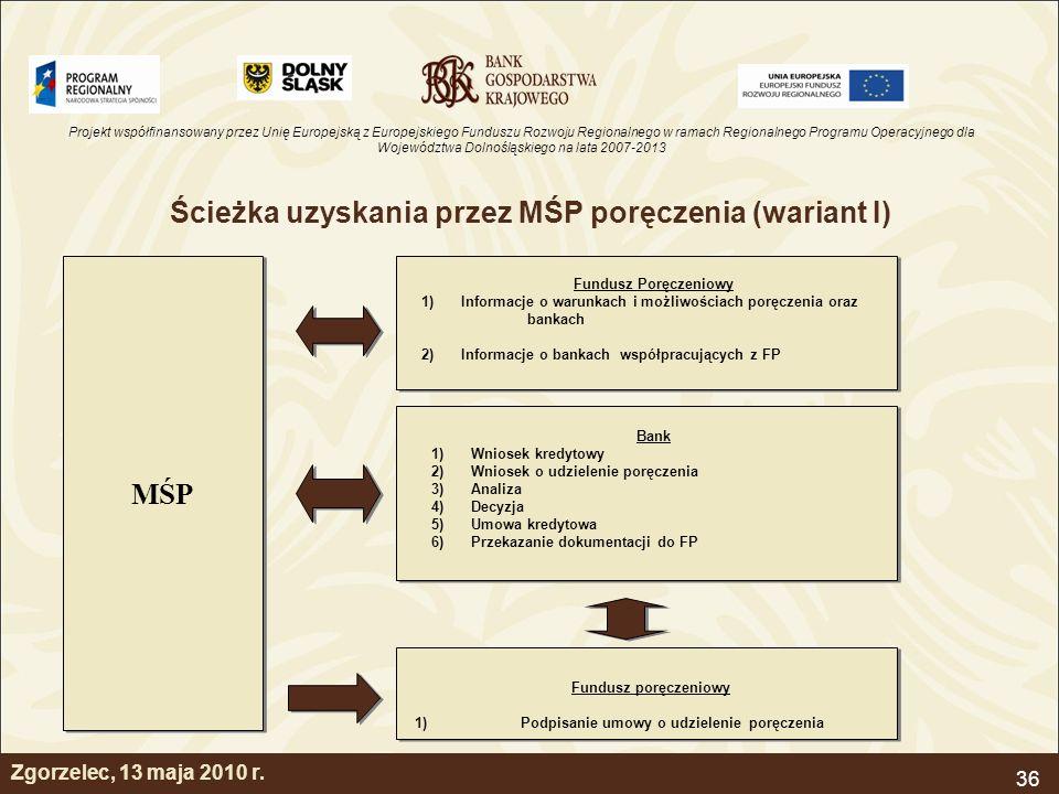 Ścieżka uzyskania przez MŚP poręczenia (wariant I)
