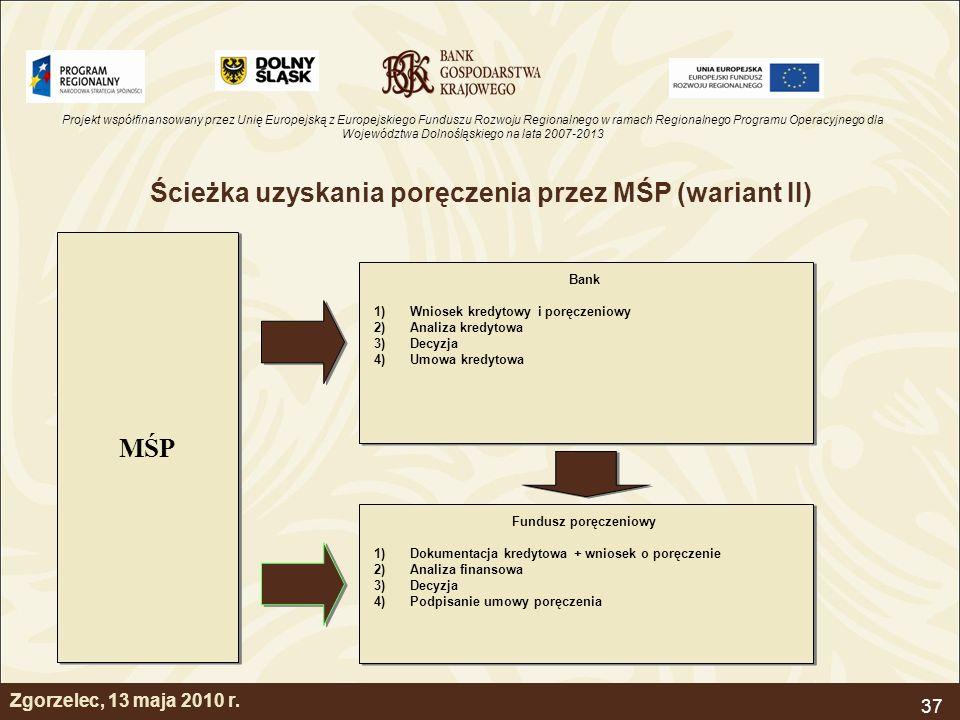 Ścieżka uzyskania poręczenia przez MŚP (wariant II)