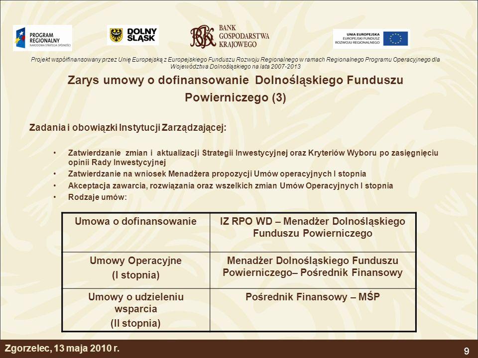 Zarys umowy o dofinansowanie Dolnośląskiego Funduszu Powierniczego (3)