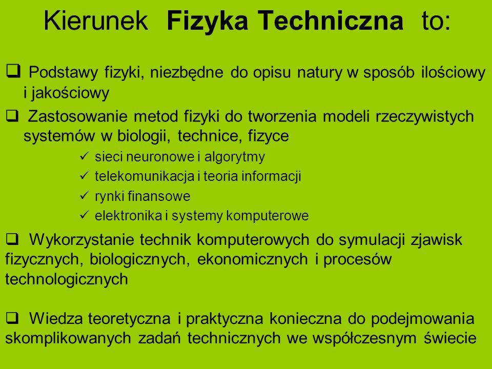 Kierunek Fizyka Techniczna to: