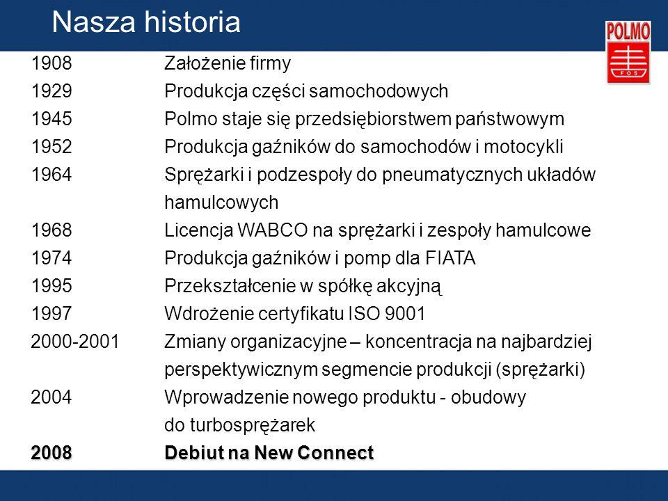 Nasza historia 1908 Założenie firmy