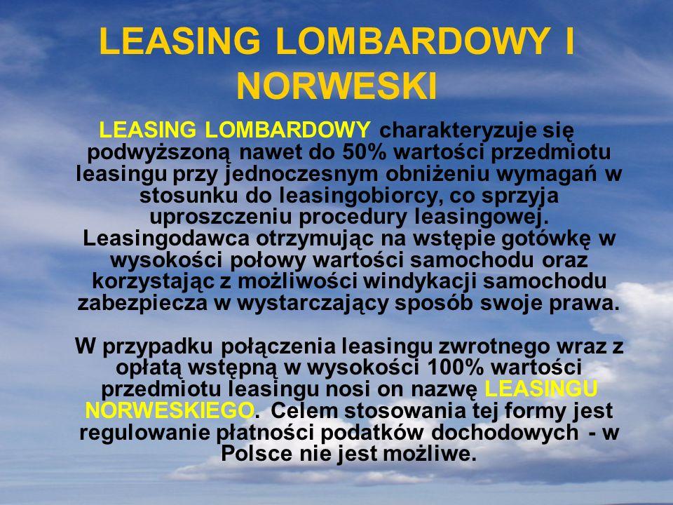 LEASING LOMBARDOWY I NORWESKI