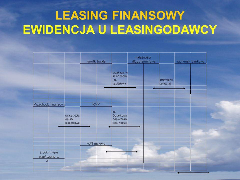 LEASING FINANSOWY EWIDENCJA U LEASINGODAWCY