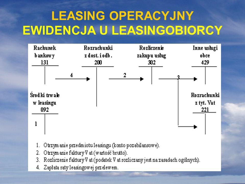 LEASING OPERACYJNY EWIDENCJA U LEASINGOBIORCY