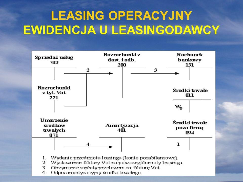 LEASING OPERACYJNY EWIDENCJA U LEASINGODAWCY