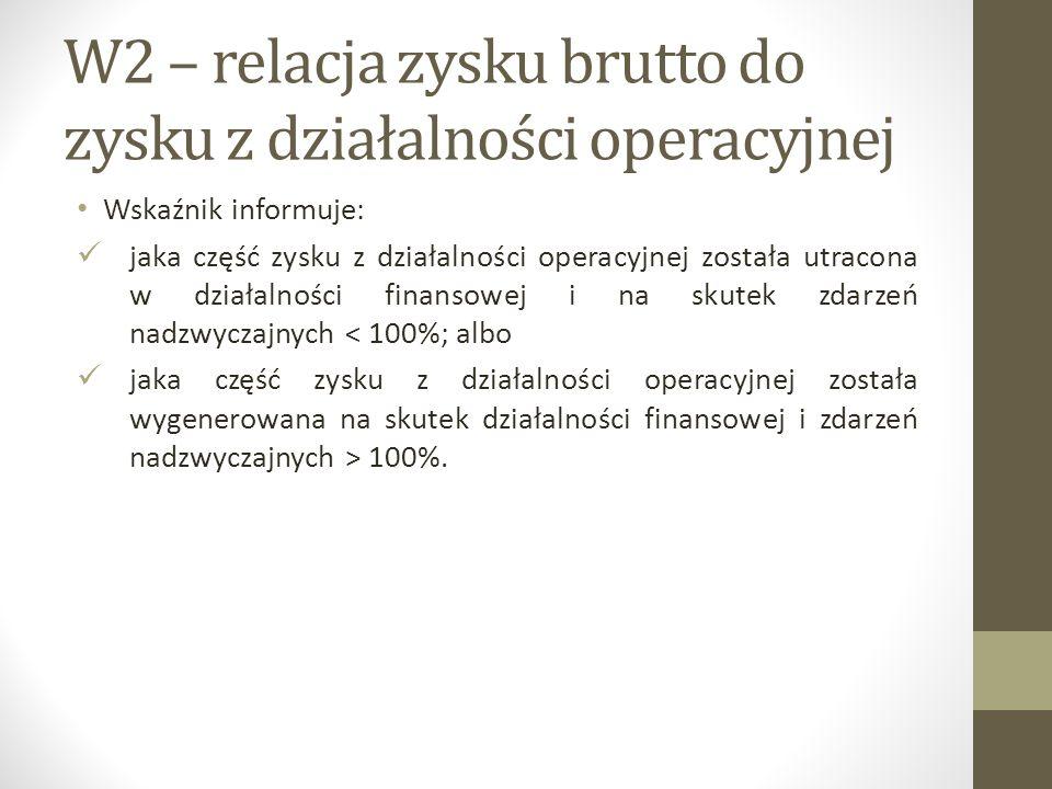 W2 – relacja zysku brutto do zysku z działalności operacyjnej