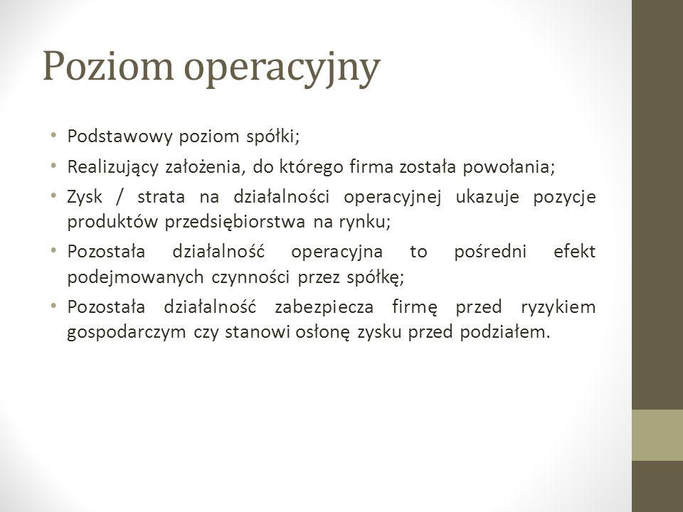Poziom operacyjny Podstawowy poziom spółki;
