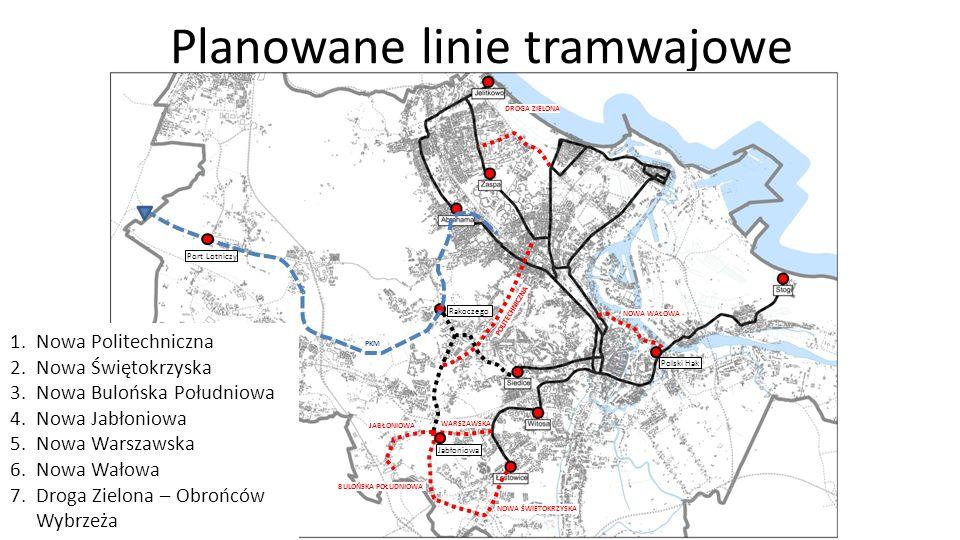 Planowane linie tramwajowe