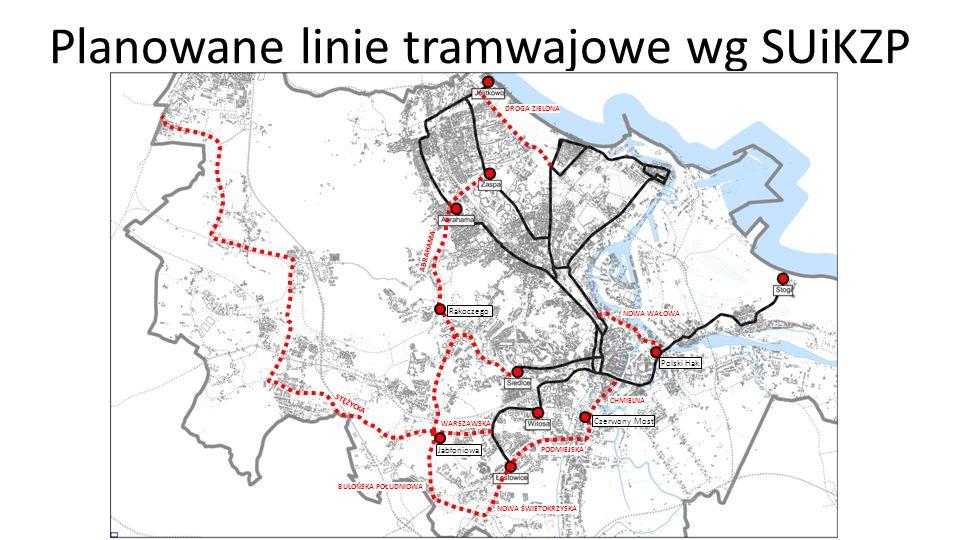 Planowane linie tramwajowe wg SUiKZP