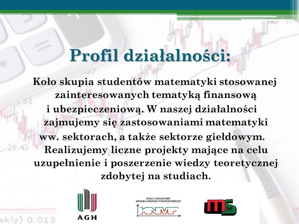 Profil działalności: