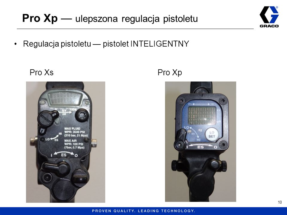 Pro Xp — ulepszona regulacja pistoletu