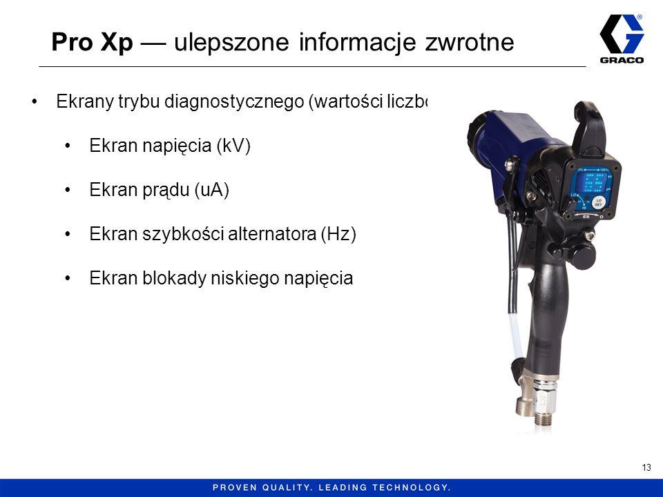 Pro Xp — ulepszone informacje zwrotne