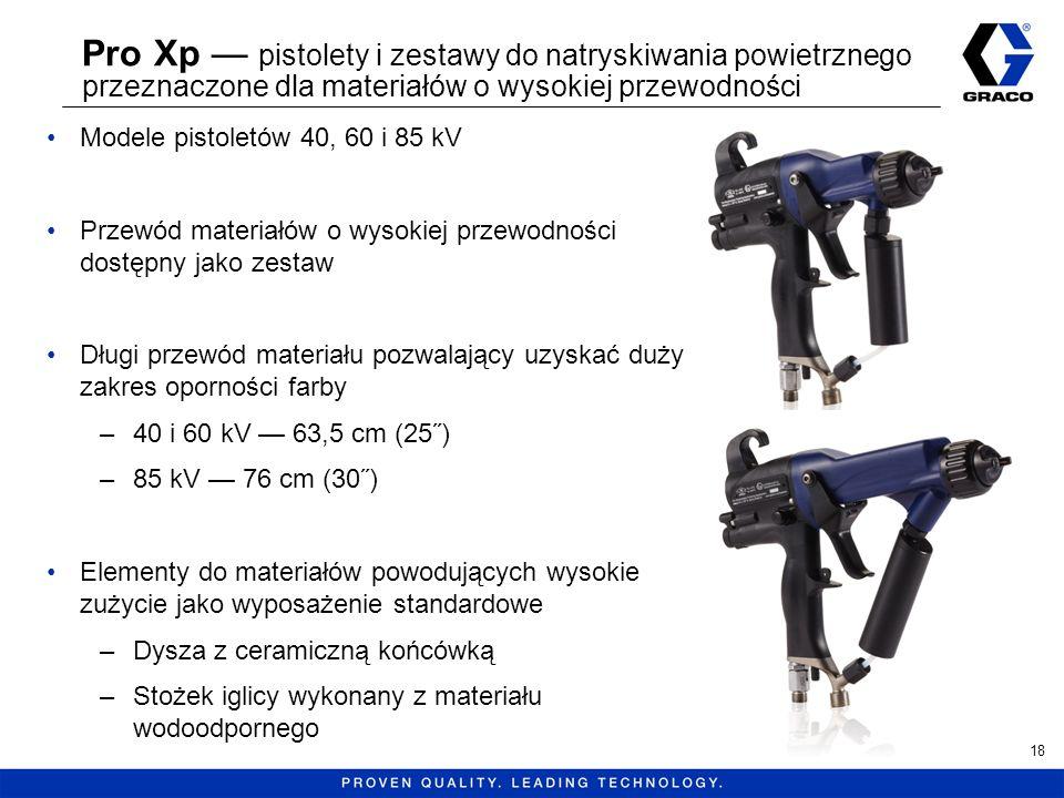 Pro Xp — pistolety i zestawy do natryskiwania powietrznego przeznaczone dla materiałów o wysokiej przewodności