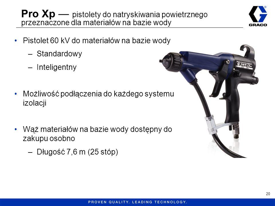 Pro Xp — pistolety do natryskiwania powietrznego przeznaczone dla materiałów na bazie wody