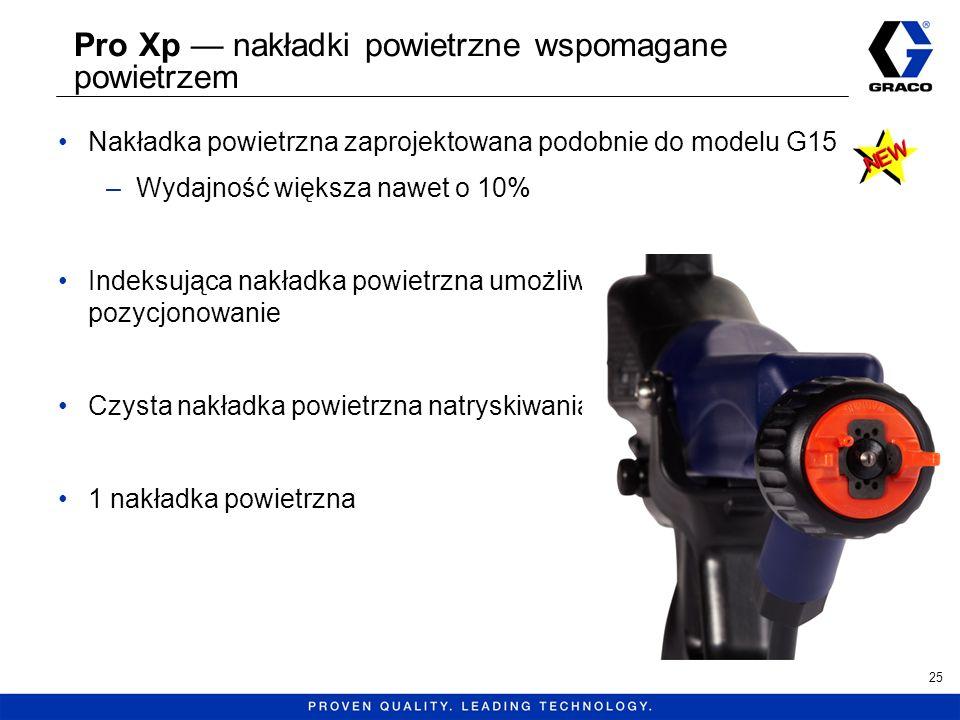 Pro Xp — nakładki powietrzne wspomagane powietrzem