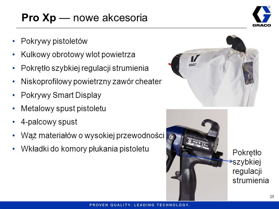 Pro Xp — nowe akcesoria Pokrywy pistoletów