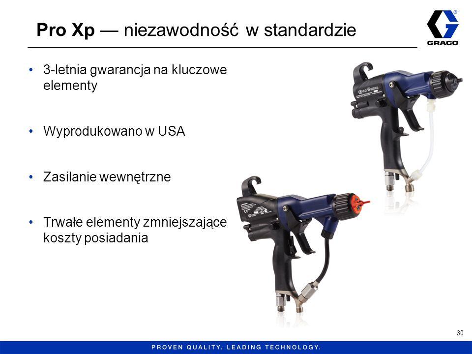 Pro Xp — niezawodność w standardzie