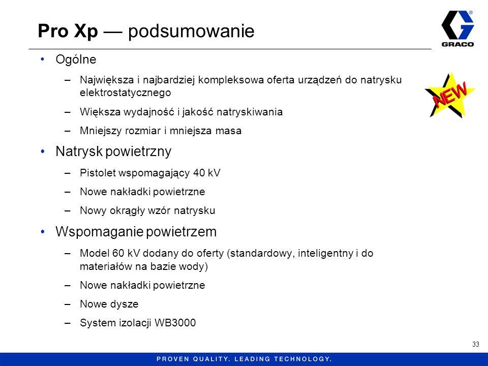 Pro Xp — podsumowanie Natrysk powietrzny Wspomaganie powietrzem Ogólne