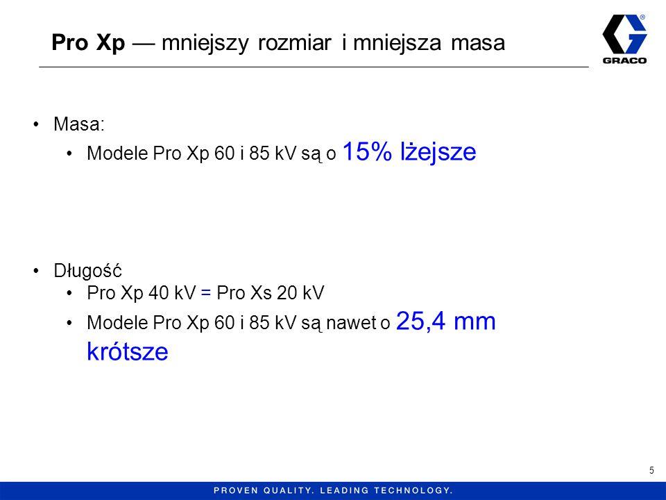 Pro Xp — mniejszy rozmiar i mniejsza masa