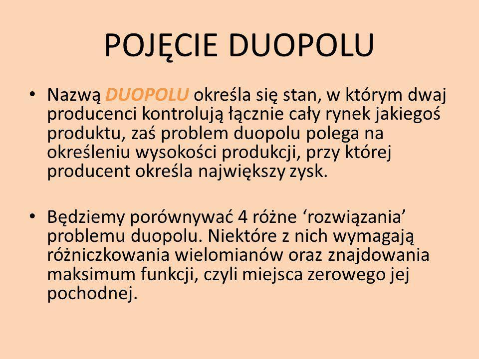 POJĘCIE DUOPOLU