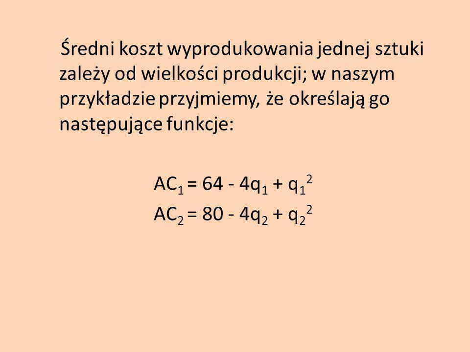 Średni koszt wyprodukowania jednej sztuki zależy od wielkości produkcji; w naszym przykładzie przyjmiemy, że określają go następujące funkcje: AC1 = 64 - 4q1 + q12 AC2 = 80 - 4q2 + q22