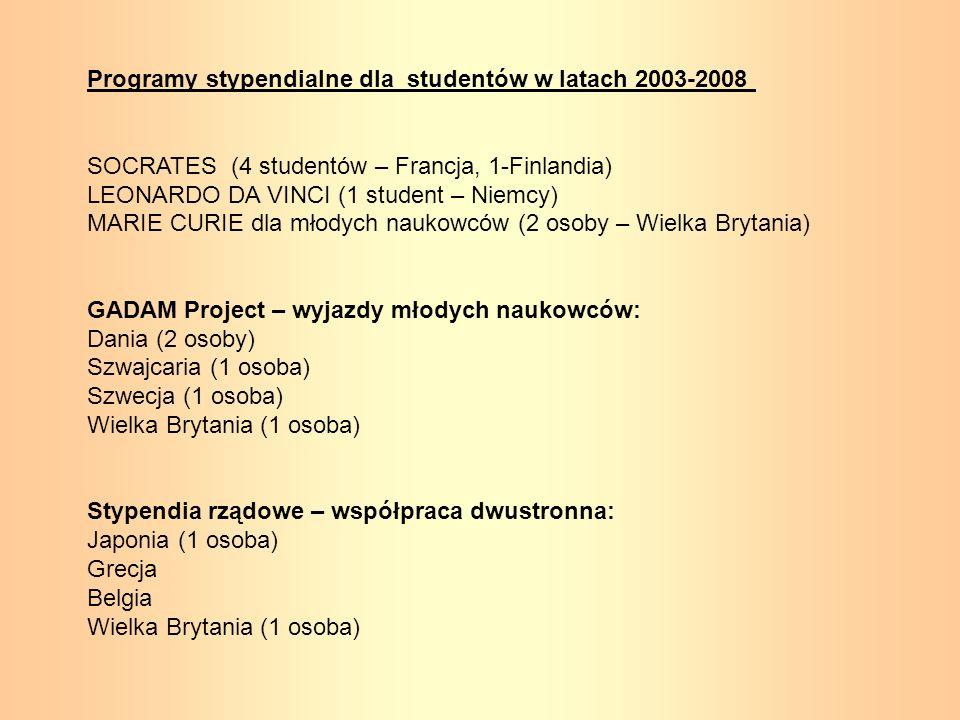 Programy stypendialne dla studentów w latach 2003-2008