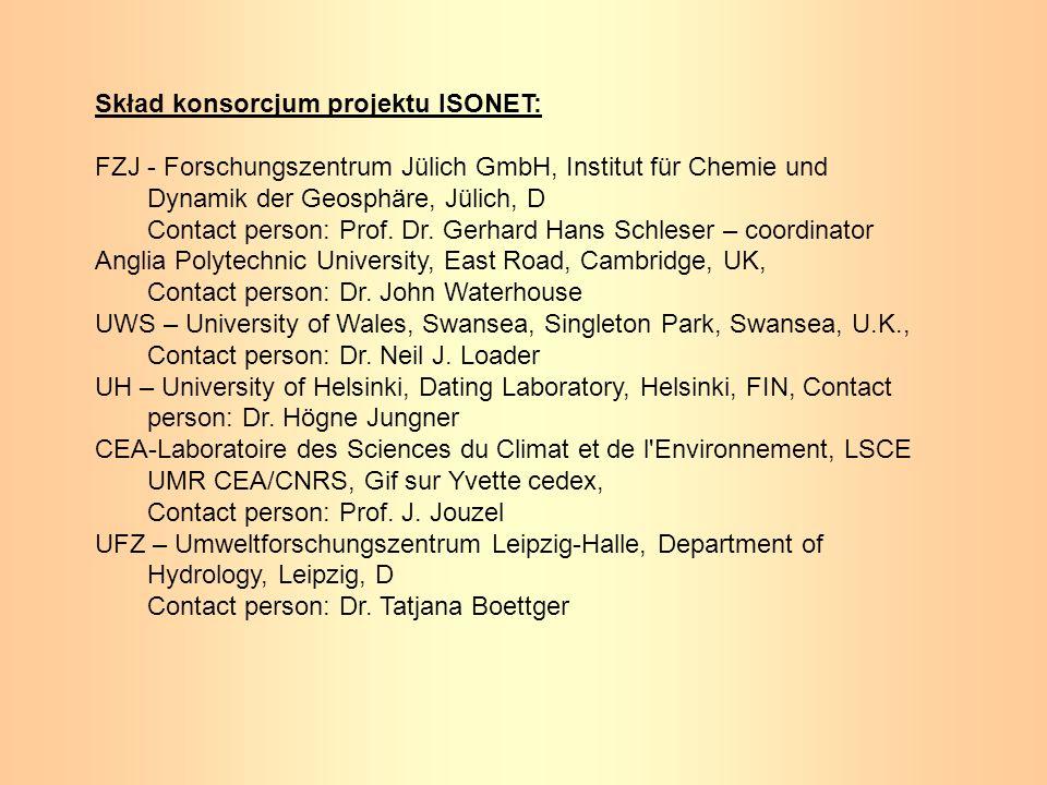 Skład konsorcjum projektu ISONET: