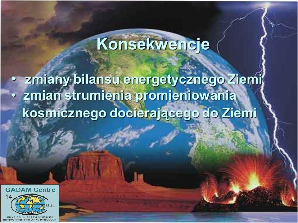 Konsekwencje zmiany bilansu energetycznego Ziemi