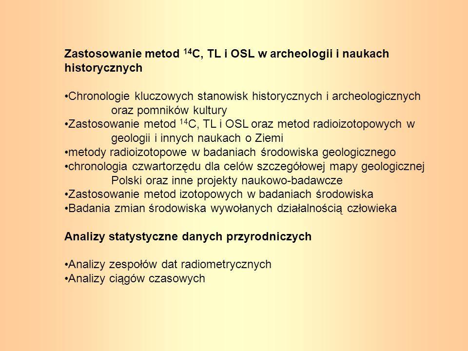 Zastosowanie metod 14C, TL i OSL w archeologii i naukach historycznych