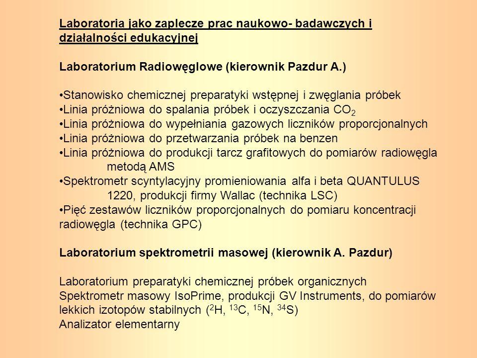 Laboratoria jako zaplecze prac naukowo- badawczych i działalności edukacyjnej