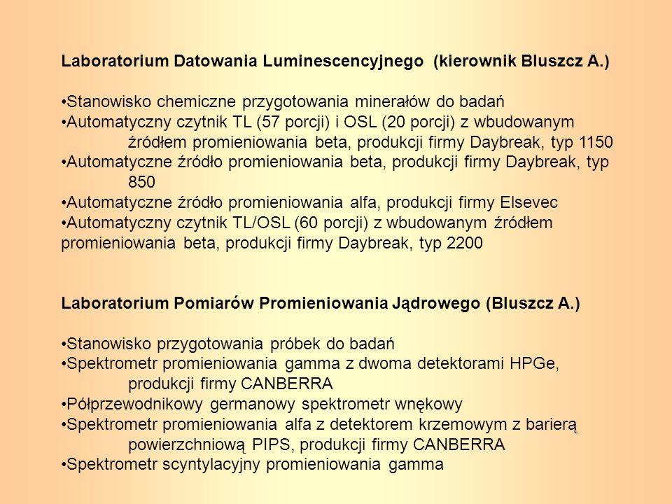 Laboratorium Datowania Luminescencyjnego (kierownik Bluszcz A.)