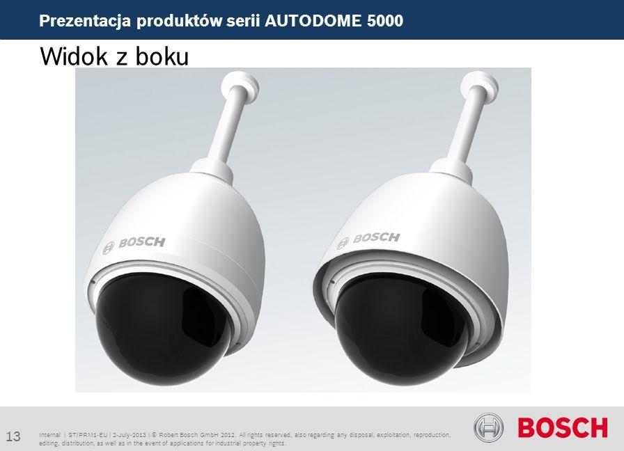 Widok z boku Prezentacja produktów serii AUTODOME 5000