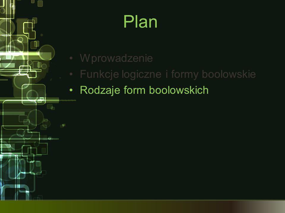 Plan Wprowadzenie Funkcje logiczne i formy boolowskie