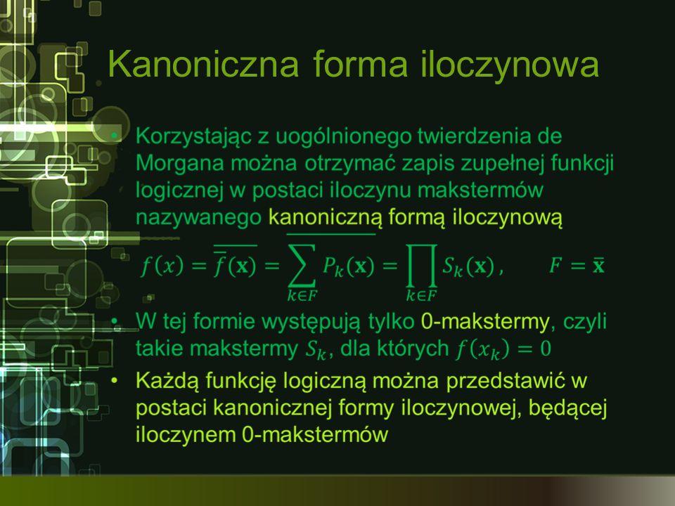 Kanoniczna forma iloczynowa