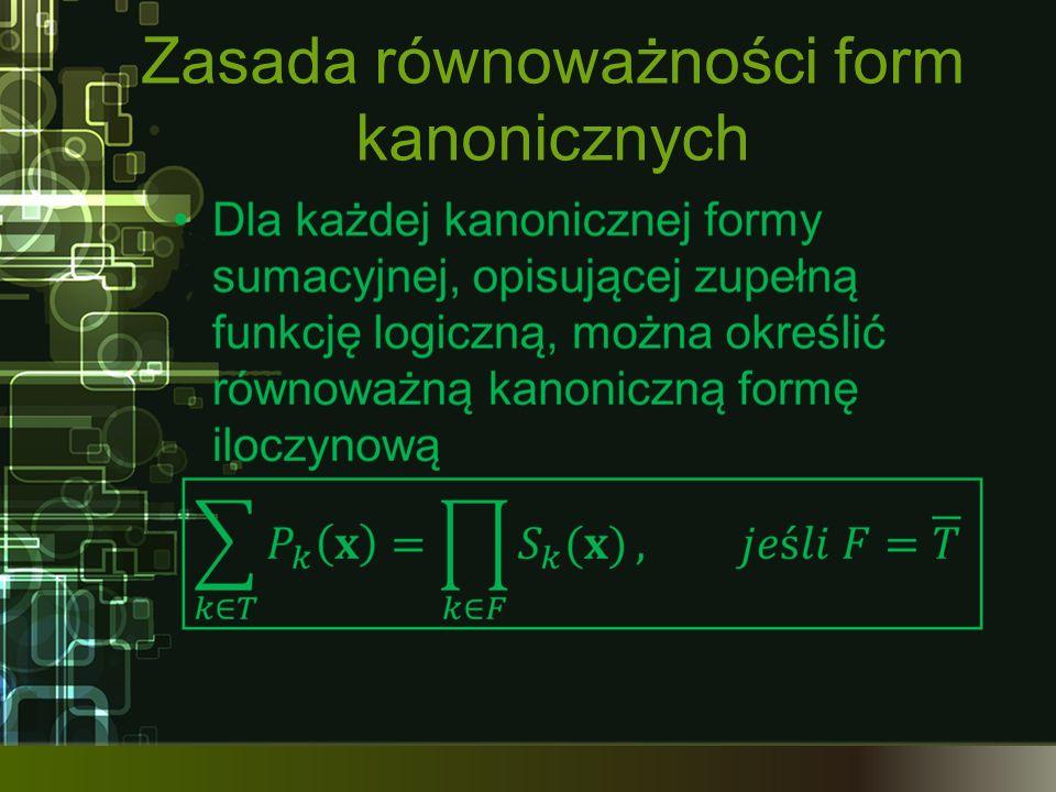 Zasada równoważności form kanonicznych