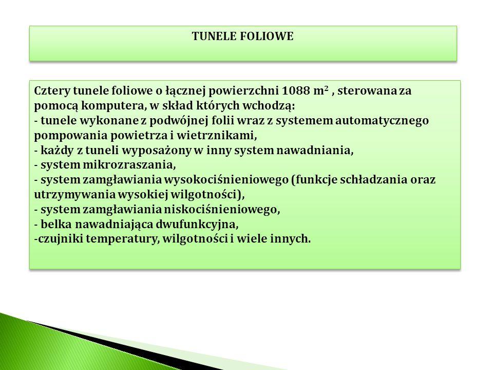 TUNELE FOLIOWE Cztery tunele foliowe o łącznej powierzchni 1088 m2 , sterowana za pomocą komputera, w skład których wchodzą: