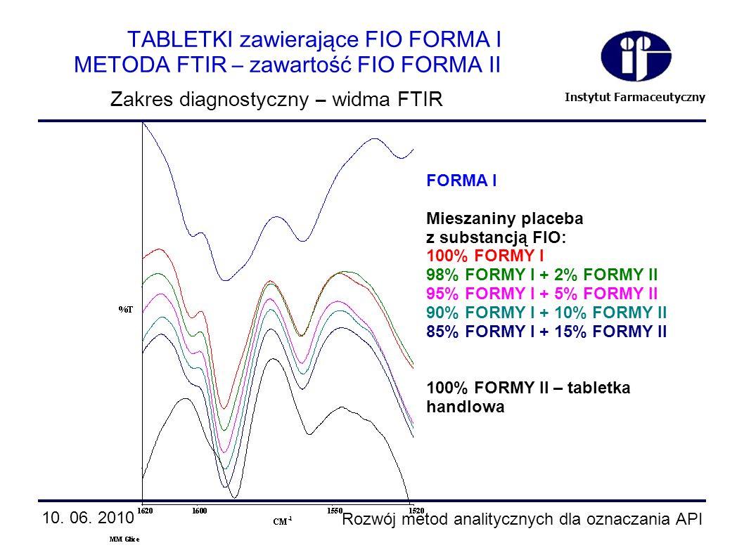 TABLETKI zawierające FIO FORMA I